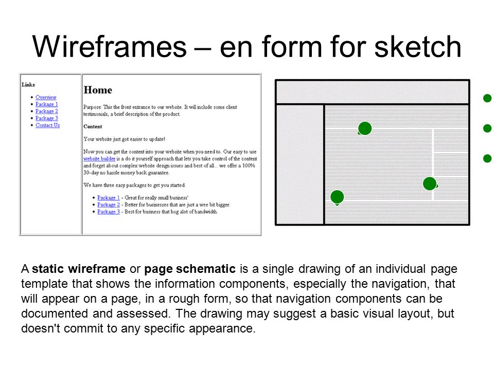 Wireframes – en form for sketch A static wireframe or page schematic is a single drawing of an individual page template that shows the information components, especially the navigation, that will appear on a page, in a rough form, so that navigation components can be documented and assessed.