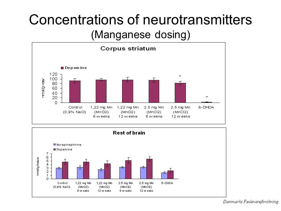 Danmarks Fødevareforskning Concentrations of neurotransmitters (Manganese dosing)