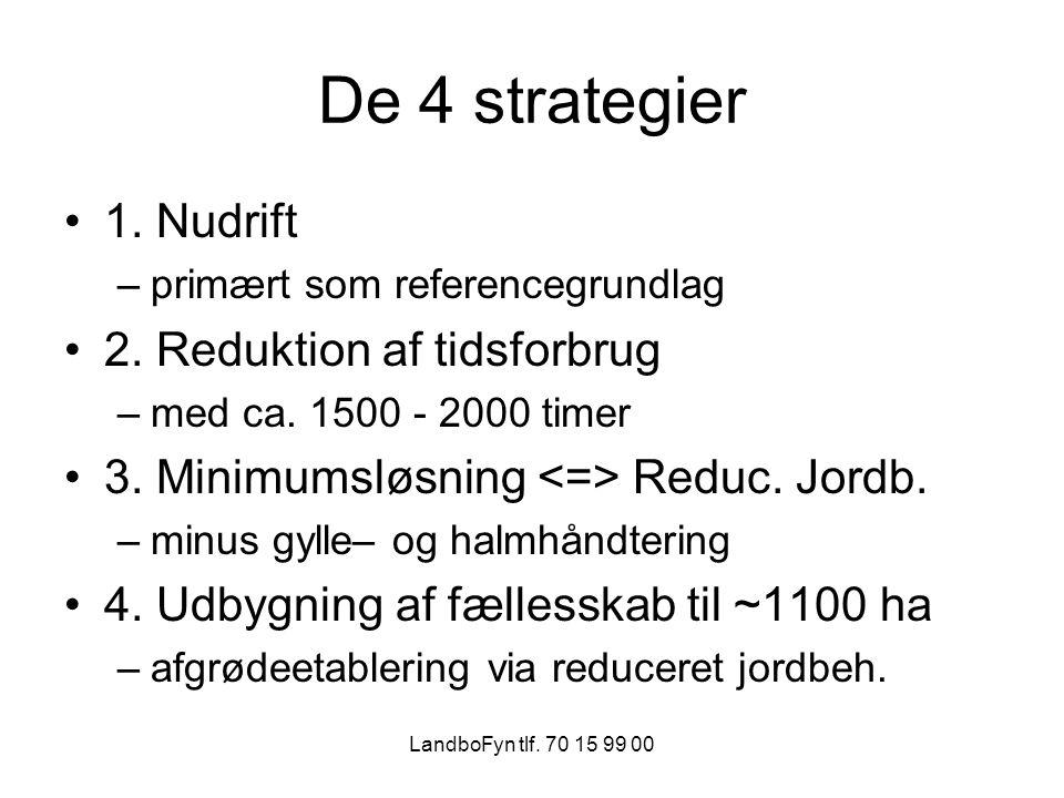 LandboFyn tlf. 70 15 99 00 De 4 strategier 1. Nudrift –primært som referencegrundlag 2.