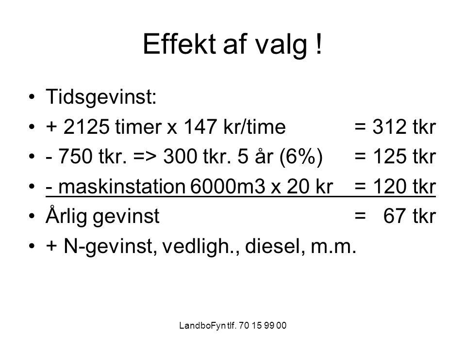 LandboFyn tlf. 70 15 99 00 Effekt af valg .