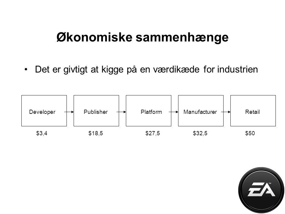 Økonomiske sammenhænge Det er givtigt at kigge på en værdikæde for industrien DeveloperPublisherPlatformManufacturerRetail $3,4$50$32,5$27,5$18,5