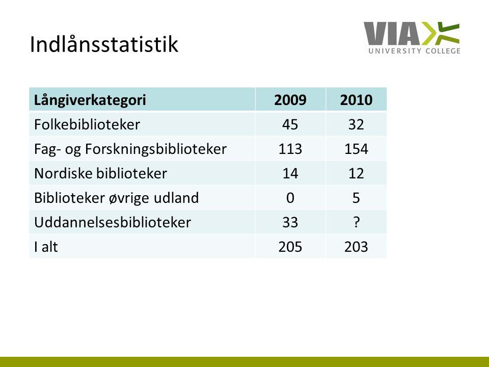 Indlånsstatistik Långiverkategori20092010 Folkebiblioteker4532 Fag- og Forskningsbiblioteker113154 Nordiske biblioteker1412 Biblioteker øvrige udland05 Uddannelsesbiblioteker33.