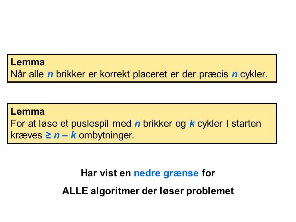 Lemma Når alle n brikker er korrekt placeret er der præcis n cykler.