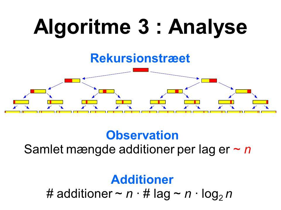 Algoritme 3 : Analyse Rekursionstræet Observation Samlet mængde additioner per lag er ~ n # additioner ~ n · # lag ~ n · log 2 n Additioner