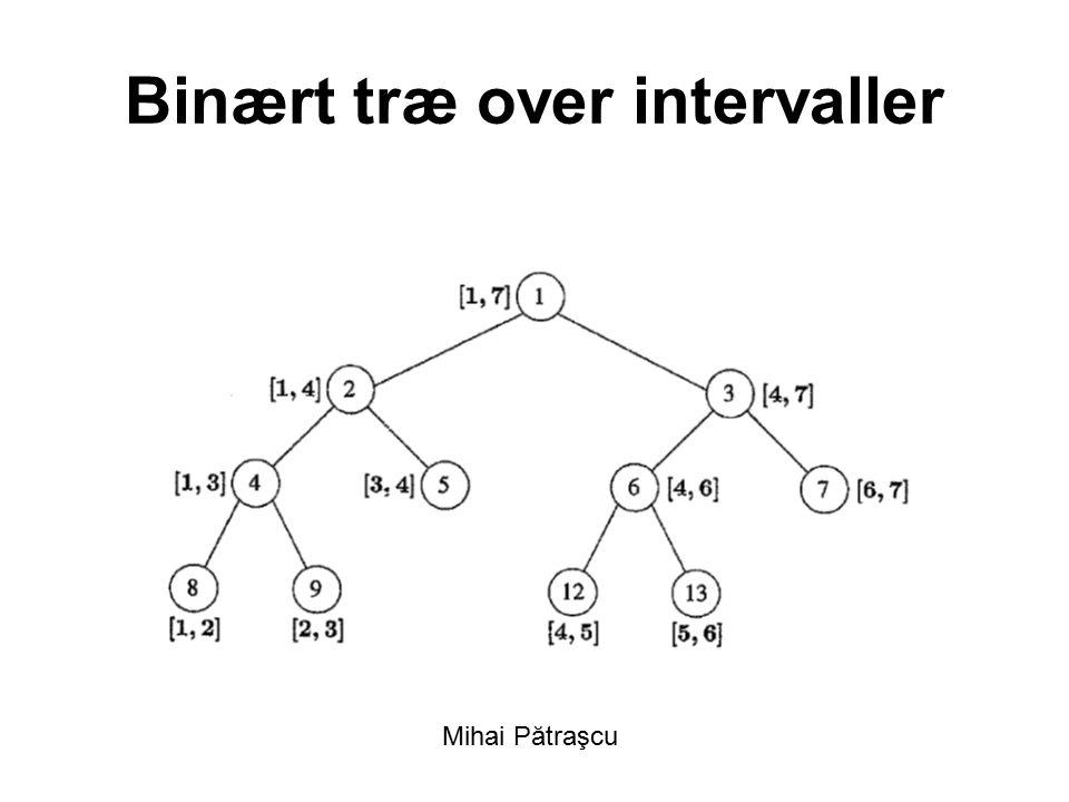 Binært træ over intervaller Mihai Pătraşcu