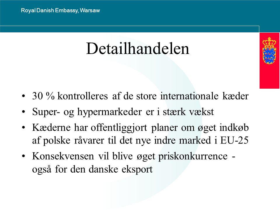 Royal Danish Embassy, Warsaw Detailhandelen 30 % kontrolleres af de store internationale kæder Super- og hypermarkeder er i stærk vækst Kæderne har offentliggjort planer om øget indkøb af polske råvarer til det nye indre marked i EU-25 Konsekvensen vil blive øget priskonkurrence - også for den danske eksport