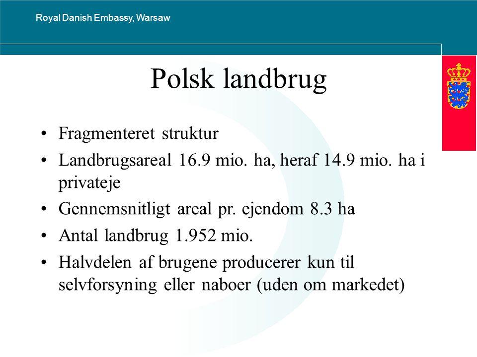 Royal Danish Embassy, Warsaw Polsk landbrug Fragmenteret struktur Landbrugsareal 16.9 mio.