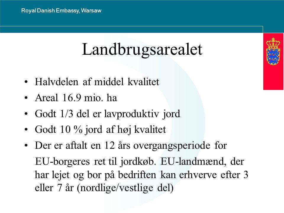 Royal Danish Embassy, Warsaw Landbrugsarealet Halvdelen af middel kvalitet Areal 16.9 mio.