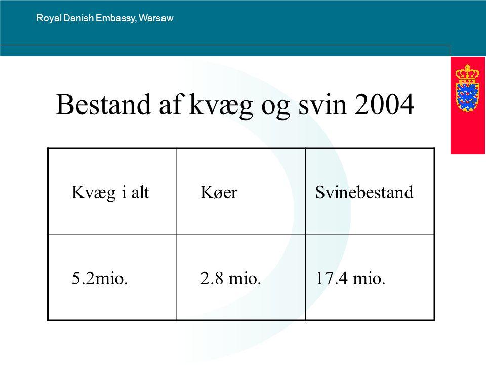 Royal Danish Embassy, Warsaw Bestand af kvæg og svin 2004 Kvæg i alt Køer Svinebestand 5.2mio.