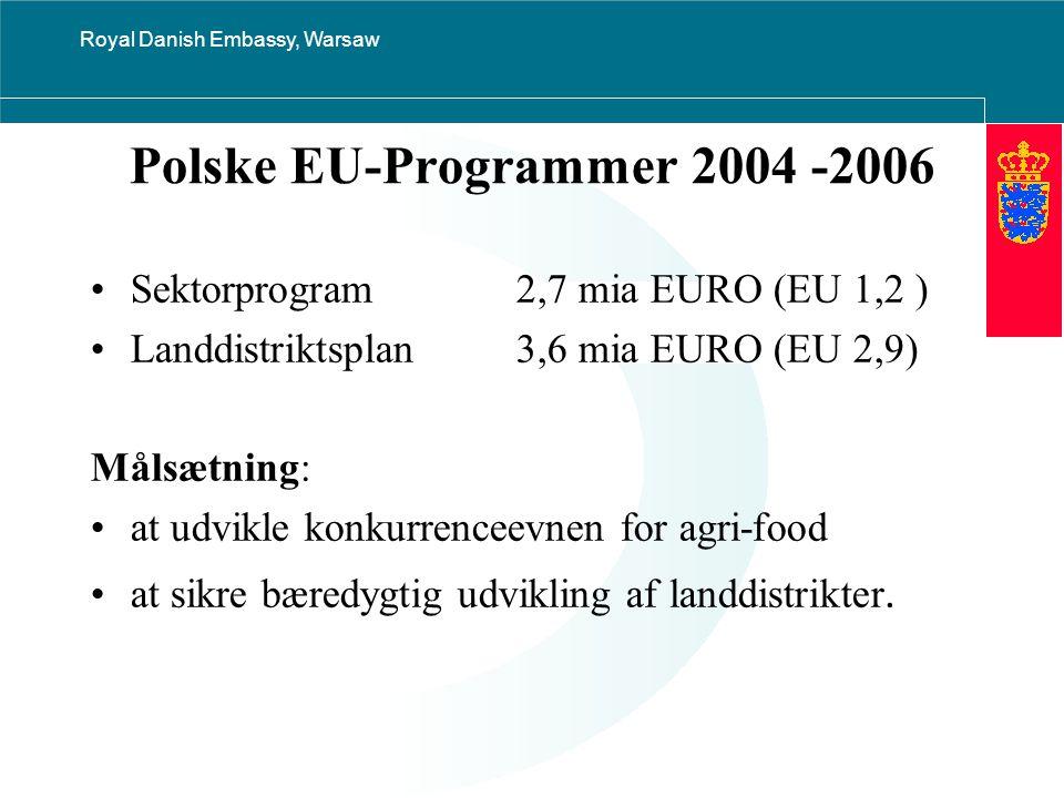 Royal Danish Embassy, Warsaw Polske EU-Programmer 2004 -2006 Sektorprogram 2,7 mia EURO (EU 1,2 ) Landdistriktsplan 3,6 mia EURO (EU 2,9) Målsætning: at udvikle konkurrenceevnen for agri-food at sikre bæredygtig udvikling af landdistrikter.