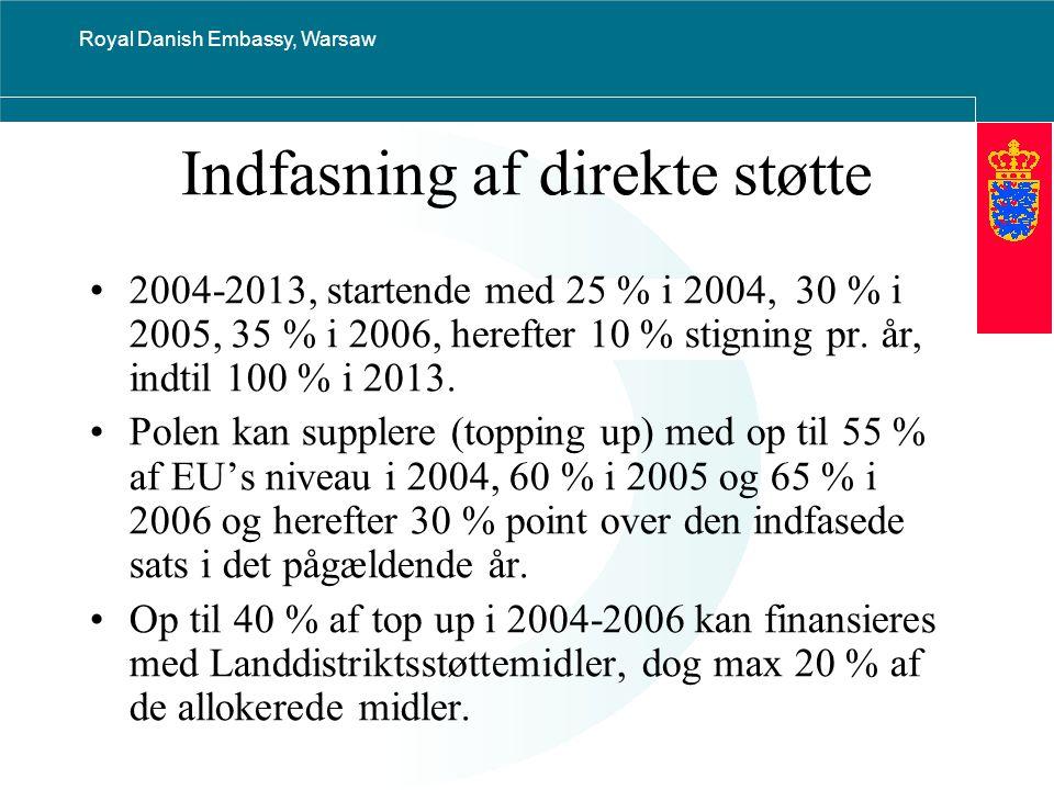 Royal Danish Embassy, Warsaw Indfasning af direkte støtte 2004-2013, startende med 25 % i 2004, 30 % i 2005, 35 % i 2006, herefter 10 % stigning pr.