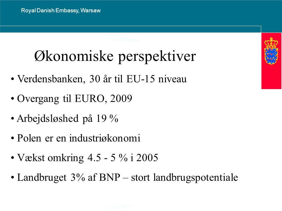 Royal Danish Embassy, Warsaw Økonomiske perspektiver Verdensbanken, 30 år til EU-15 niveau Overgang til EURO, 2009 Arbejdsløshed på 19 % Polen er en industriøkonomi Vækst omkring 4.5 - 5 % i 2005 Landbruget 3% af BNP – stort landbrugspotentiale