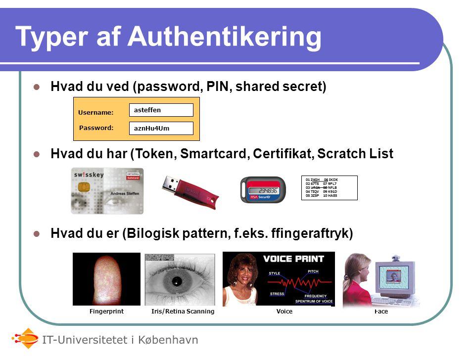 Hvad du ved (password, PIN, shared secret) Username: aznHu4Um Password: asteffen FaceIris/Retina ScanningFingerprintVoice Hvad du har (Token, Smartcard, Certifikat, Scratch List Hvad du er (Bilogisk pattern, f.eks.