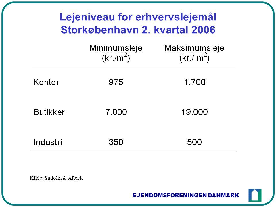 EJENDOMSFORENINGEN DANMARK Lejeniveau for erhvervslejemål Storkøbenhavn 2.