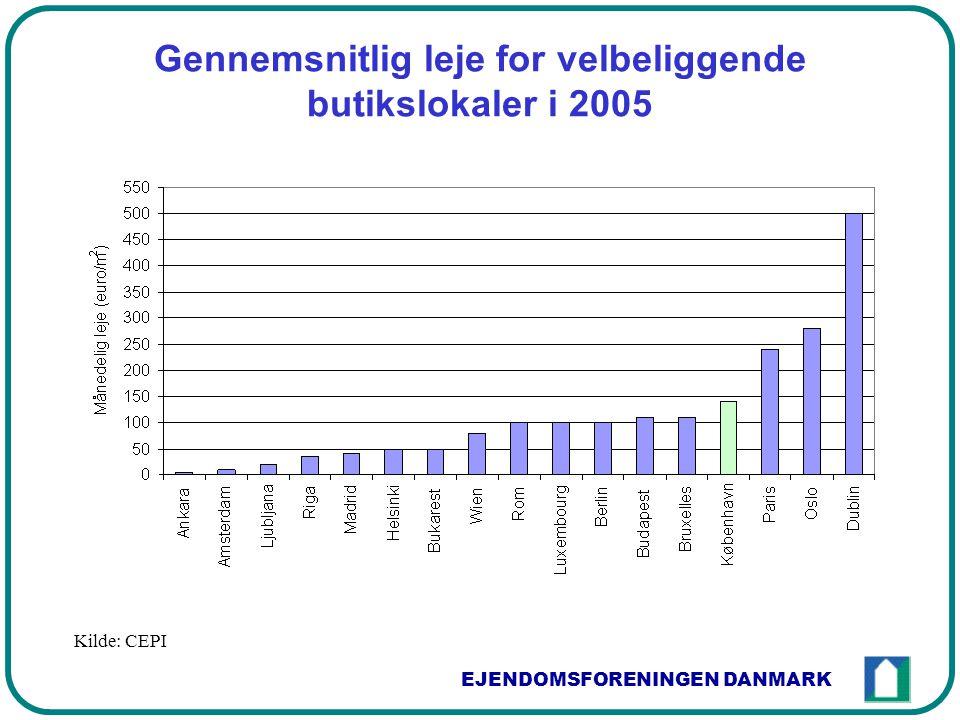 EJENDOMSFORENINGEN DANMARK Gennemsnitlig leje for velbeliggende butikslokaler i 2005 Kilde: CEPI