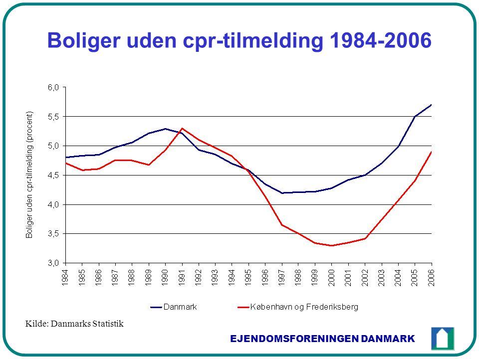 EJENDOMSFORENINGEN DANMARK Boliger uden cpr-tilmelding 1984-2006 Kilde: Danmarks Statistik