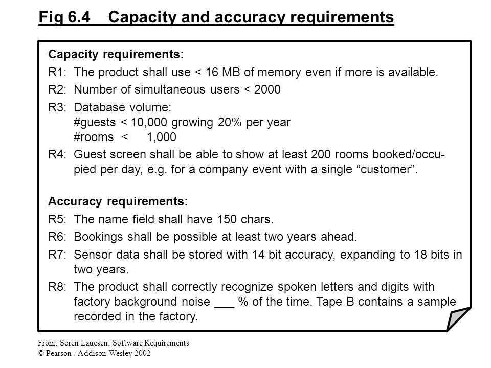 Fig 6.4 Capacity and accuracy requirements Capacity requirements: R1:The product shall use < 16 MB of memory even if more is available.