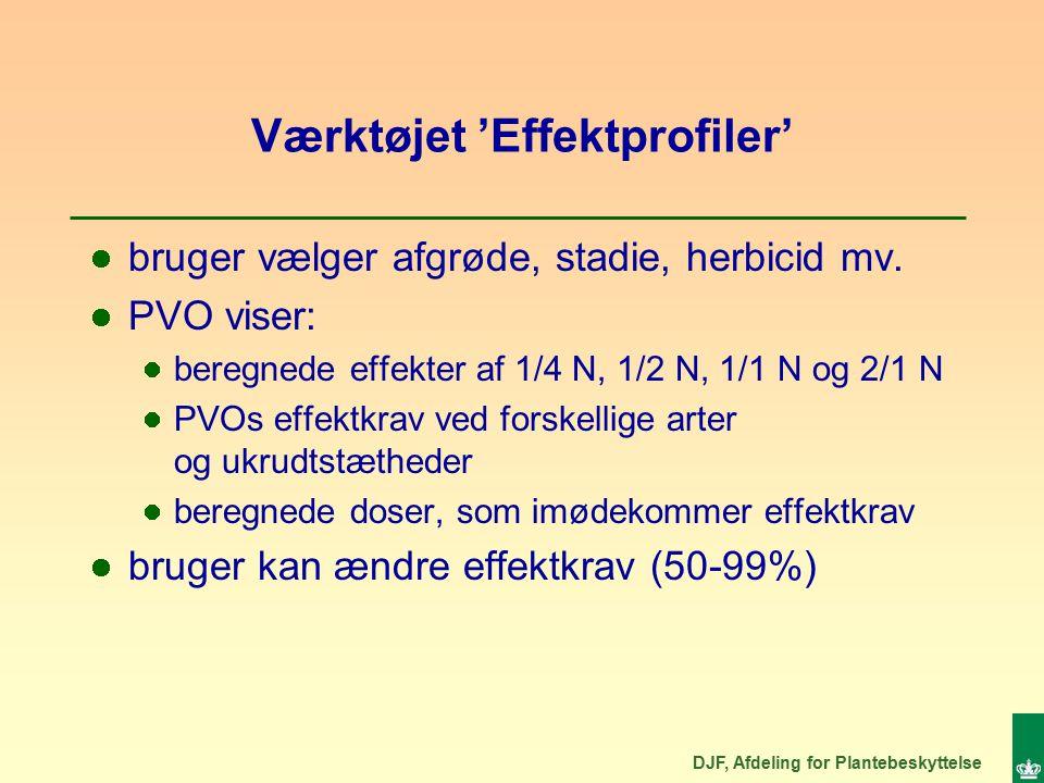 DJF, Afdeling for Plantebeskyttelse Værktøjet 'Effektprofiler' bruger vælger afgrøde, stadie, herbicid mv.