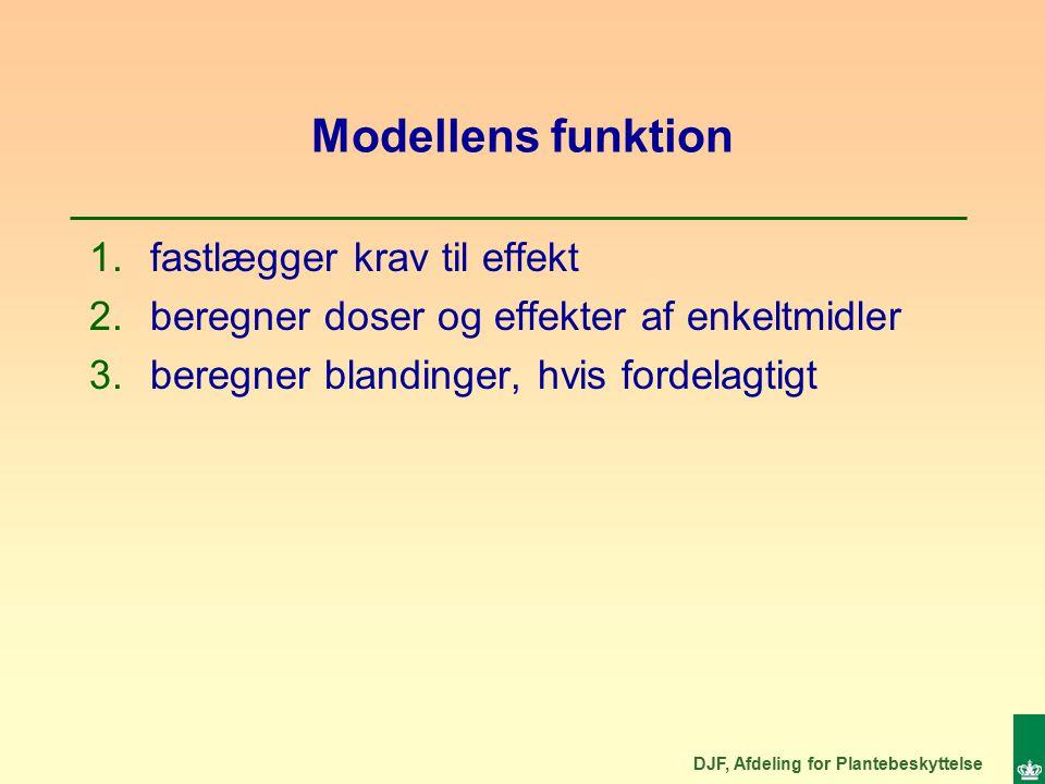 DJF, Afdeling for Plantebeskyttelse Modellens funktion 1.fastlægger krav til effekt 2.beregner doser og effekter af enkeltmidler 3.beregner blandinger, hvis fordelagtigt