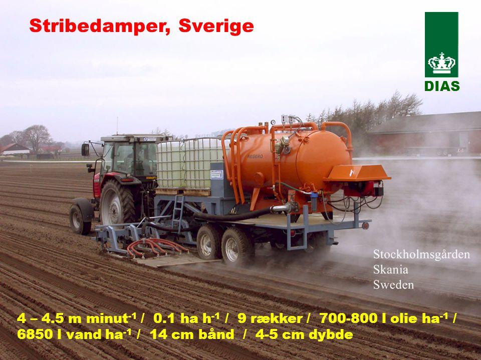 4 – 4.5 m minut -1 / 0.1 ha h -1 / 9 rækker / 700-800 l olie ha -1 / 6850 l vand ha -1 / 14 cm bånd / 4-5 cm dybde DIAS Stribedamper, Sverige