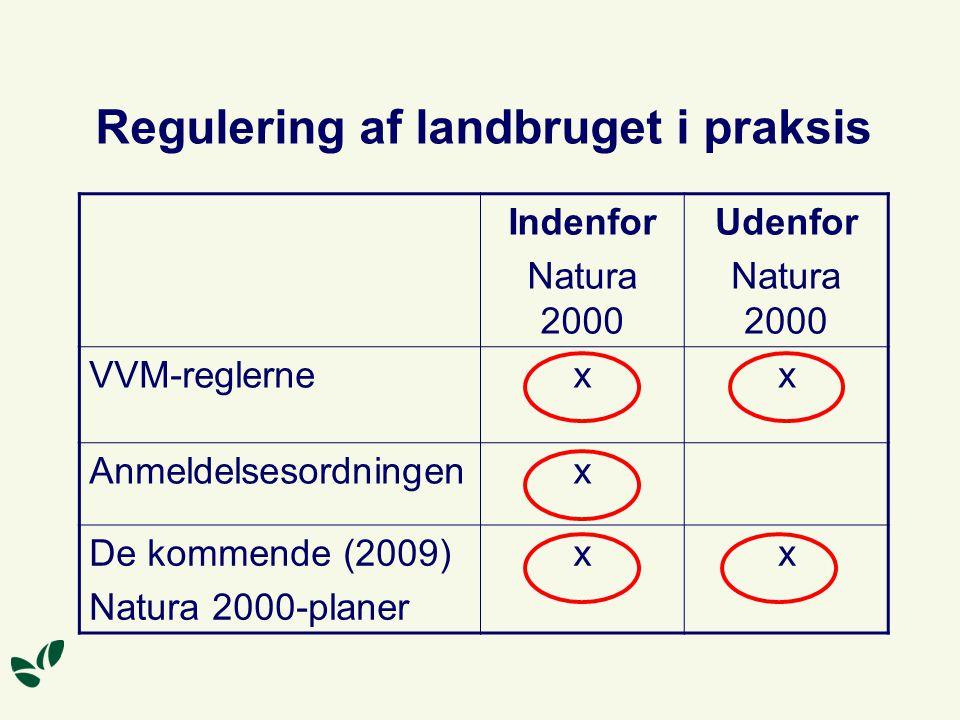 Regulering af landbruget i praksis Indenfor Natura 2000 Udenfor Natura 2000 VVM-reglernexx Anmeldelsesordningenx De kommende (2009) Natura 2000-planer xx