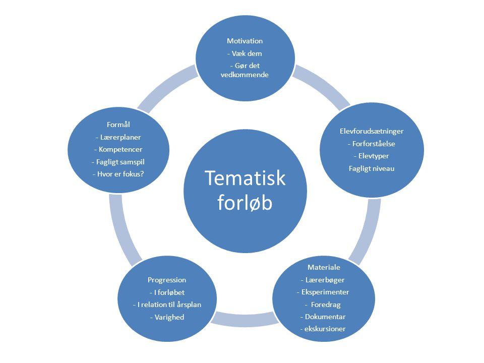 Tematisk forløb Motivation - Væk dem - Gør det vedkommende Elevforudsætninger - Forforståelse - Elevtyper Fagligt niveau Materiale - Lærerbøger - Eksperimenter - Foredrag - Dokumentar - ekskursioner Progression - I forløbet - I relation til årsplan - Varighed Formål - Lærerplaner - Kompetencer - Fagligt samspil - Hvor er fokus