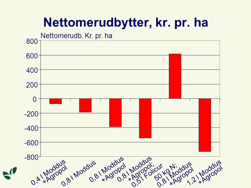Nettomerudbytter, kr. pr.