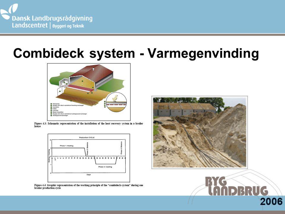 Combideck system - Varmegenvinding