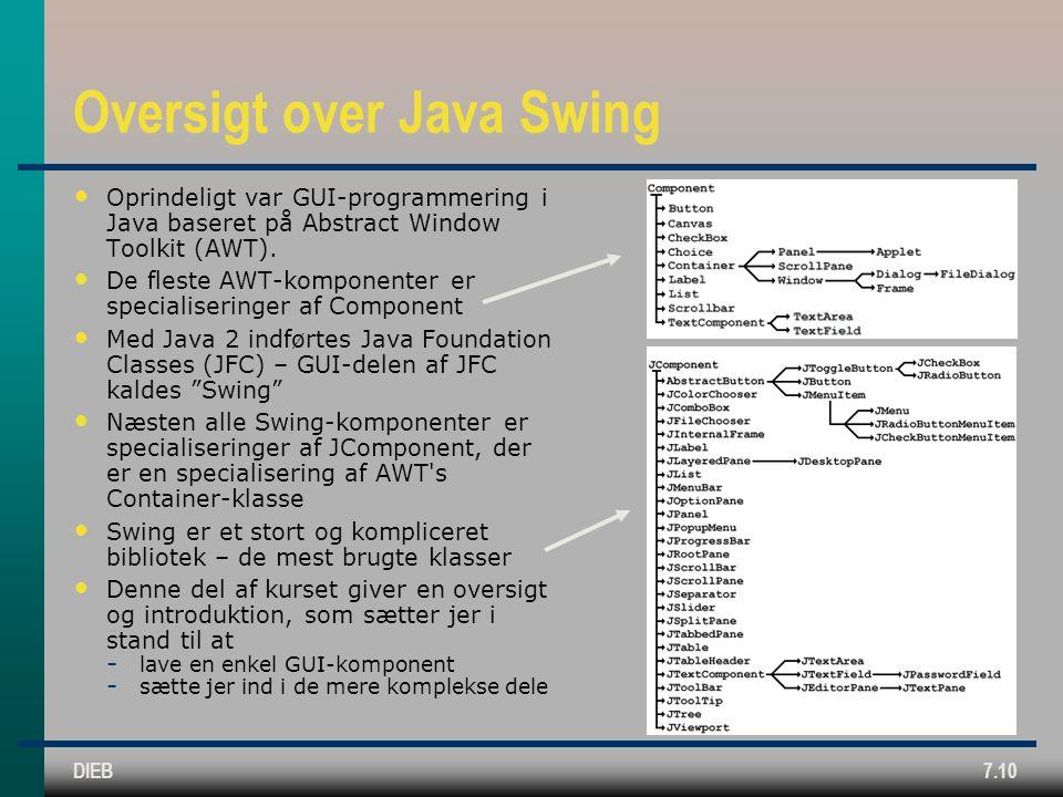 DIEB7.10 Oversigt over Java Swing Oprindeligt var GUI-programmering i Java baseret på Abstract Window Toolkit (AWT).