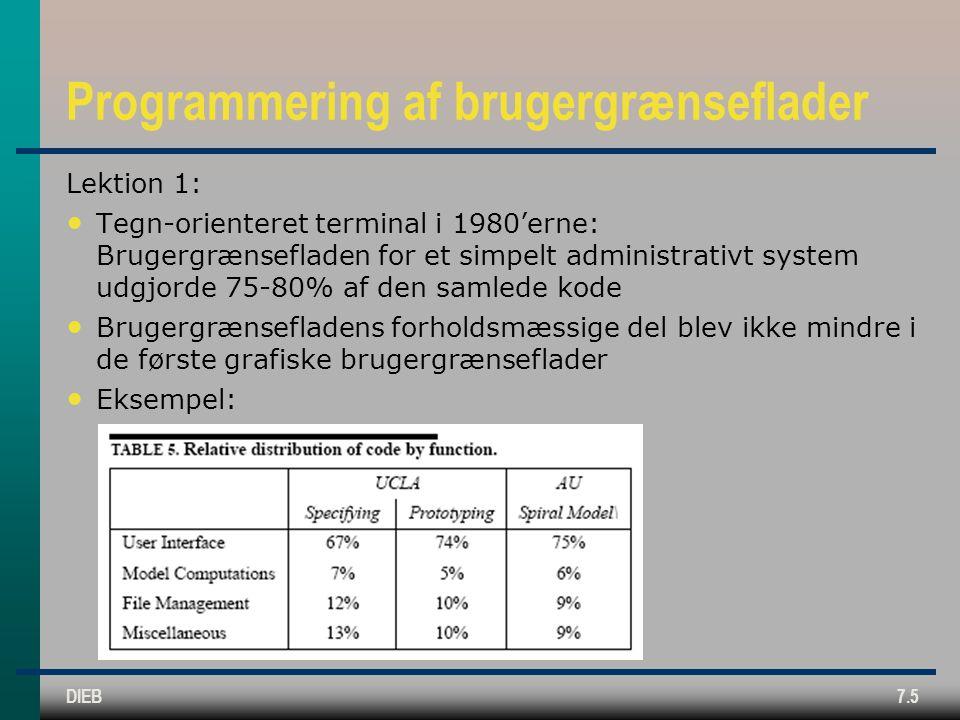 DIEB7.5 Programmering af brugergrænseflader Lektion 1: Tegn-orienteret terminal i 1980'erne: Brugergrænsefladen for et simpelt administrativt system udgjorde 75-80% af den samlede kode Brugergrænsefladens forholdsmæssige del blev ikke mindre i de første grafiske brugergrænseflader Eksempel: