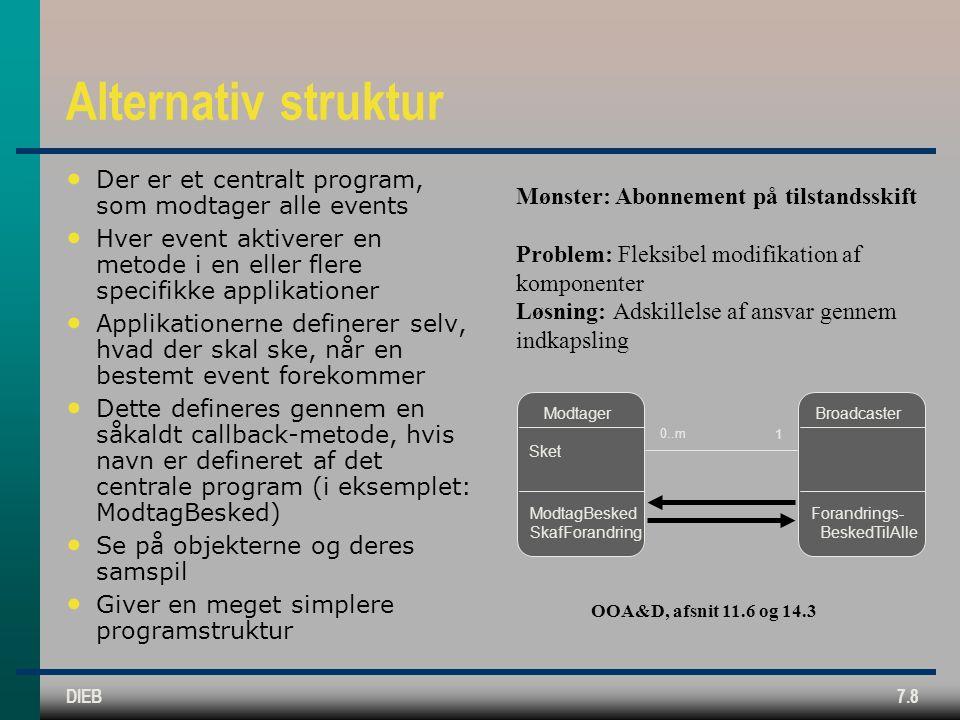 DIEB7.8 Alternativ struktur Der er et centralt program, som modtager alle events Hver event aktiverer en metode i en eller flere specifikke applikationer Applikationerne definerer selv, hvad der skal ske, når en bestemt event forekommer Dette defineres gennem en såkaldt callback-metode, hvis navn er defineret af det centrale program (i eksemplet: ModtagBesked) Se på objekterne og deres samspil Giver en meget simplere programstruktur Modtager Sket ModtagBesked SkafForandring Broadcaster Forandrings- BeskedTilAlle 1 0..m Mønster: Abonnement på tilstandsskift Problem: Fleksibel modifikation af komponenter Løsning: Adskillelse af ansvar gennem indkapsling OOA&D, afsnit 11.6 og 14.3