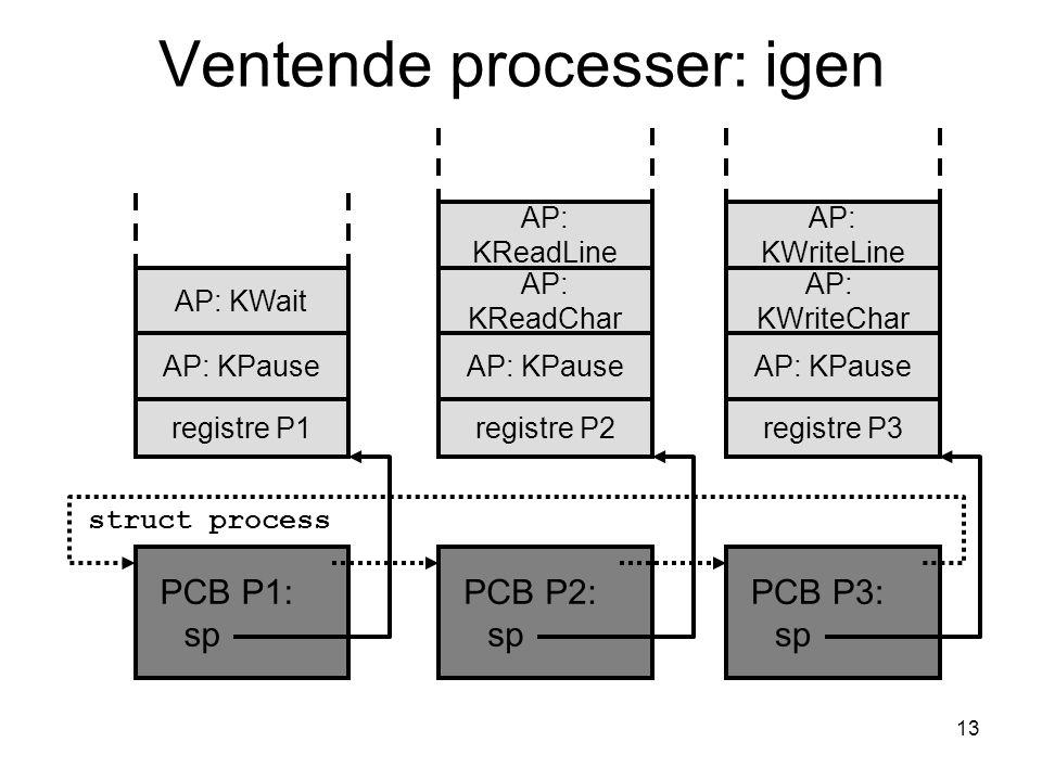 13 Ventende processer: igen PCB P1: sp PCB P2: sp PCB P3: sp struct process AP: KReadLine AP: KWriteLine AP: KPause registre P1 AP: KWait AP: KPause registre P2 AP: KReadChar AP: KPause registre P3 AP: KWriteChar