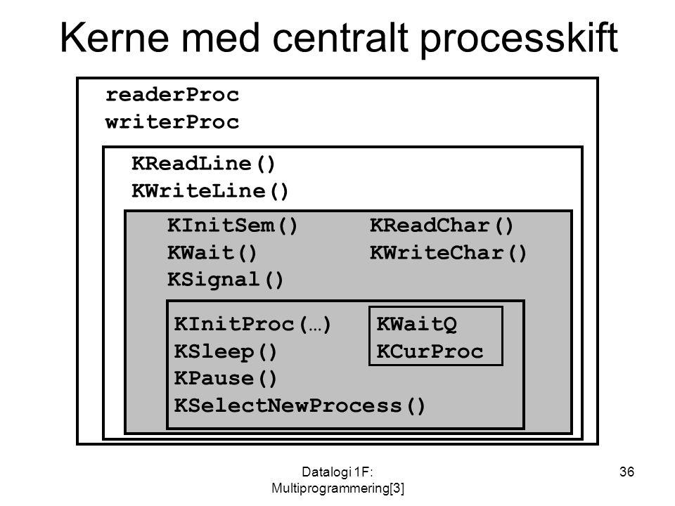 Datalogi 1F: Multiprogrammering[3] 36 Kerne med centralt processkift KInitProc(…)KWaitQ KSleep()KCurProc KPause() KSelectNewProcess() KInitSem()KReadChar() KWait()KWriteChar() KSignal() KReadLine() KWriteLine() readerProc writerProc