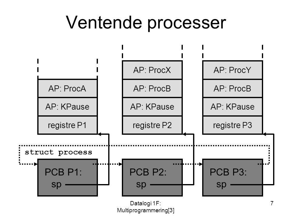 Datalogi 1F: Multiprogrammering[3] 7 Ventende processer AP: KPause registre P1 AP: ProcA AP: KPause registre P2 AP: ProcX AP: KPause registre P3 AP: ProcY PCB P1: sp PCB P2: sp PCB P3: sp struct process AP: ProcB