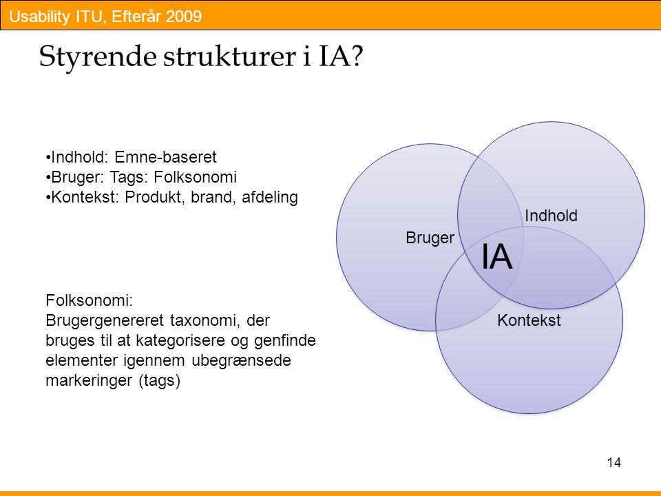 Usability ITU, Efterår 2009 Styrende strukturer i IA.