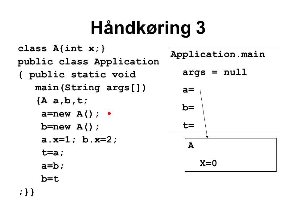 Håndkøring 3 class A{int x;} public class Application { public static void main(String args[]) {A a,b,t; a=new A(); b=new A(); a.x=1; b.x=2; t=a; a=b; b=t ;}} Application.main args = null a= b= t= A X=0