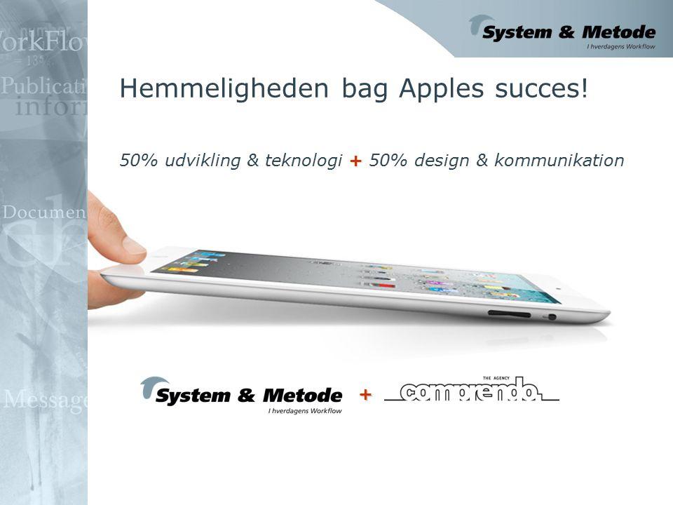 Hemmeligheden bag Apples succes! + 50% udvikling & teknologi + 50% design & kommunikation +