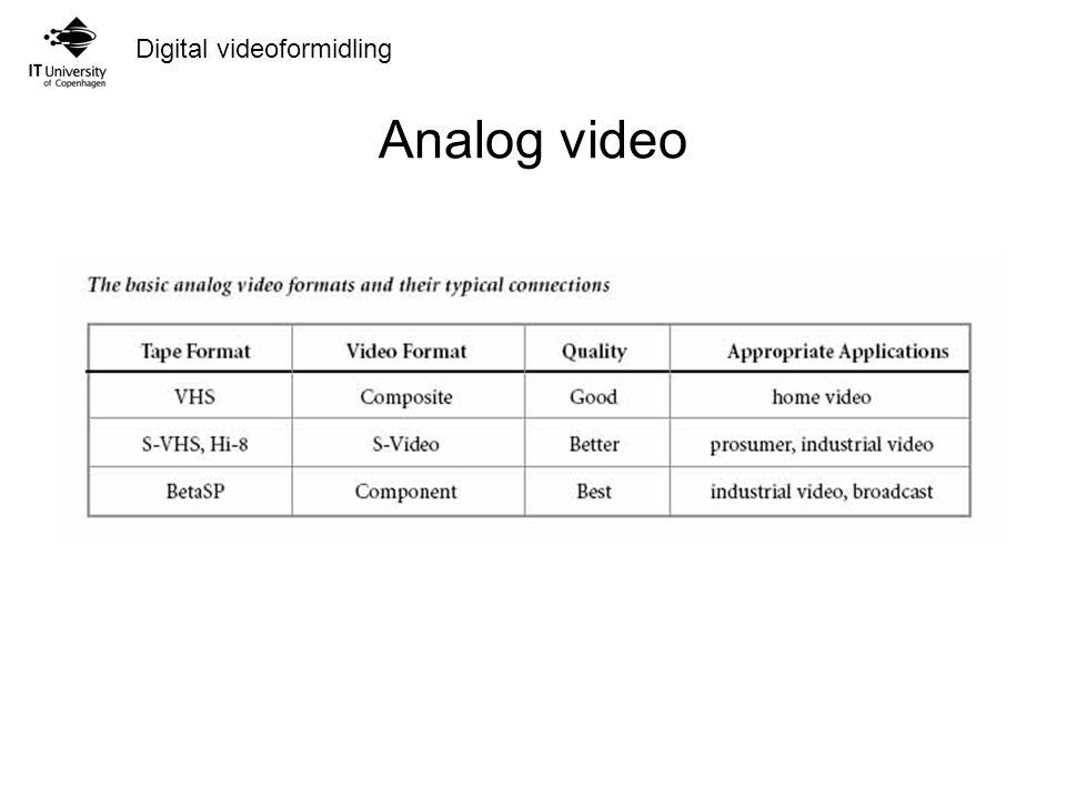 Digital videoformidling Analog video Det digitale signal er mindre følsomt for støj Jo mere lys, des bedre signal/støj forhold 'Grumsede' signaler giver lav kontrast og dårlig komprimering