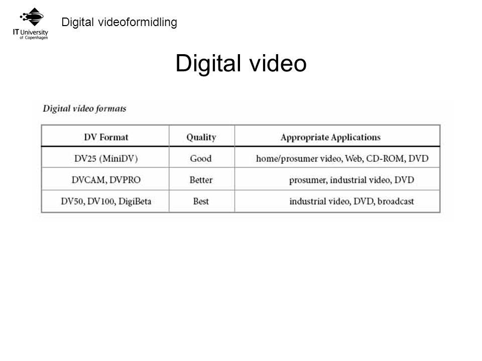 Digital videoformidling Digital video