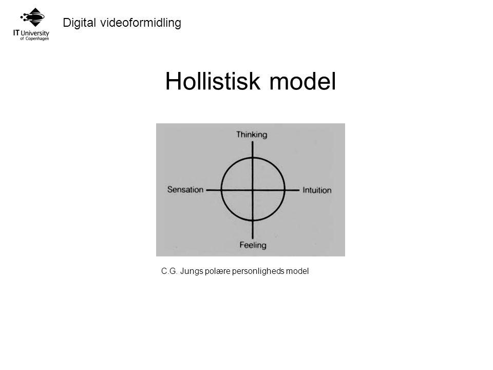 Digital videoformidling Hollistisk model C.G. Jungs polære personligheds model
