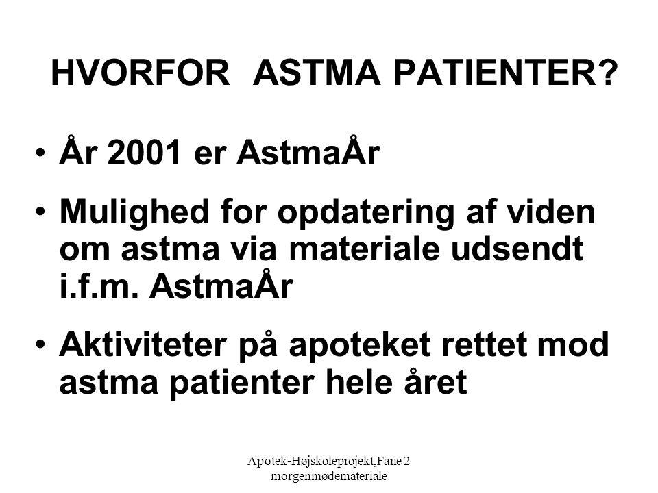 Apotek-Højskoleprojekt,Fane 2 morgenmødemateriale HVORFOR ASTMA PATIENTER.