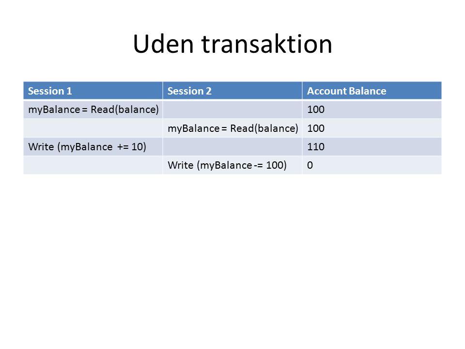 Uden transaktion Session 1Session 2Account Balance myBalance = Read(balance)100 myBalance = Read(balance)100 Write (myBalance += 10)110 Write (myBalance -= 100)0