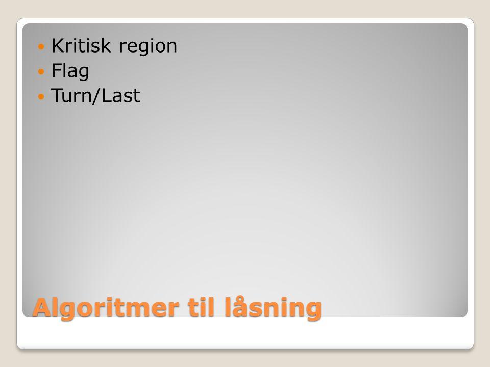 Algoritmer til låsning Kritisk region Flag Turn/Last