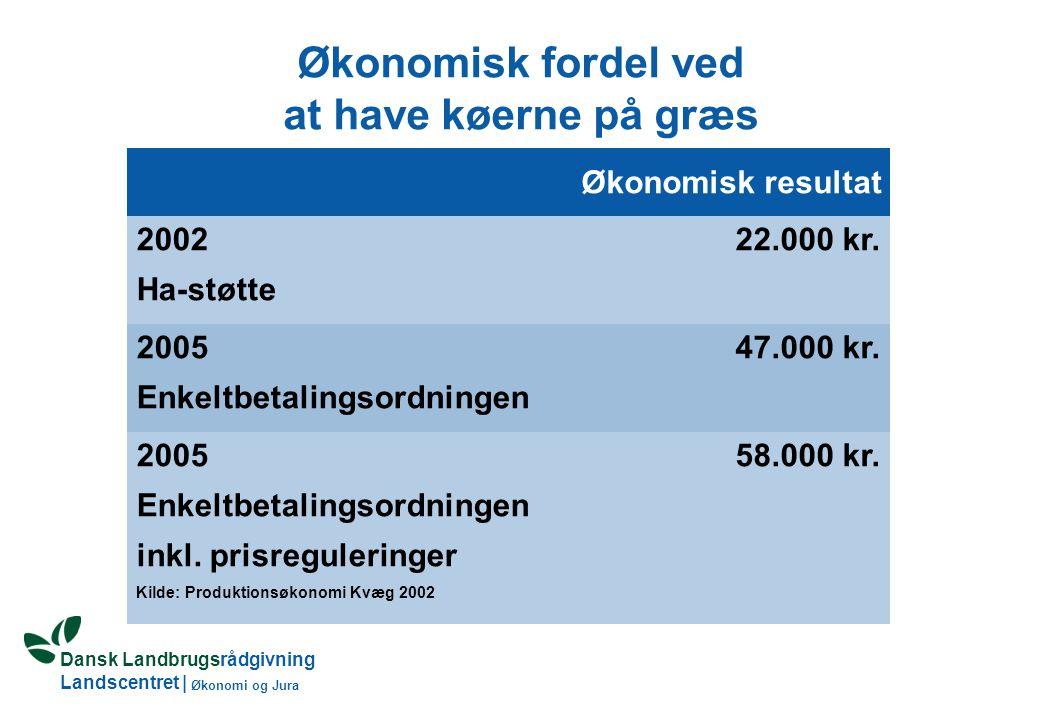 Dansk Landbrugsrådgivning Landscentret | Økonomi og Jura Økonomisk fordel ved at have køerne på græs Økonomisk resultat 2002 Ha-støtte 22.000 kr.