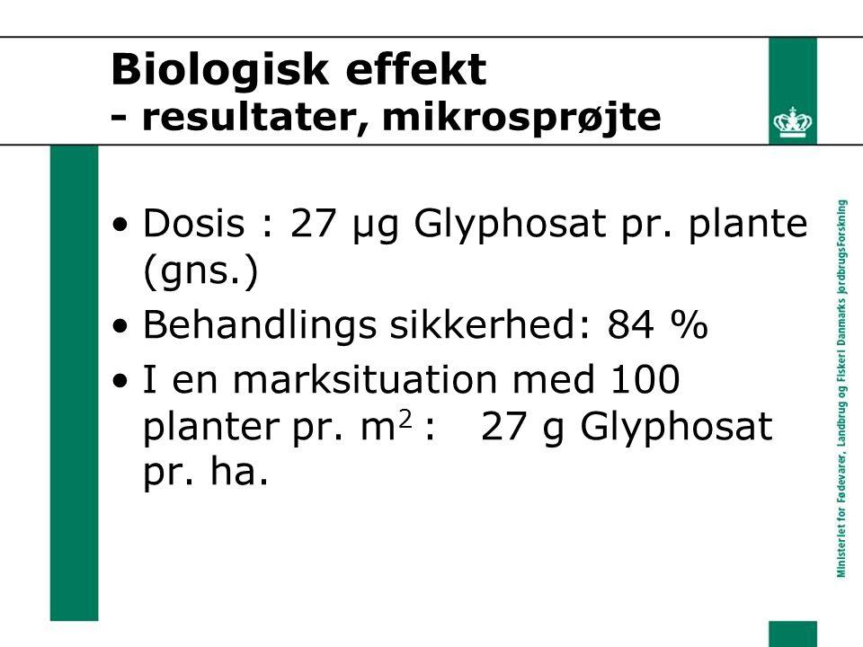 Biologisk effekt - resultater, mikrosprøjte Dosis : 27 μg Glyphosat pr.