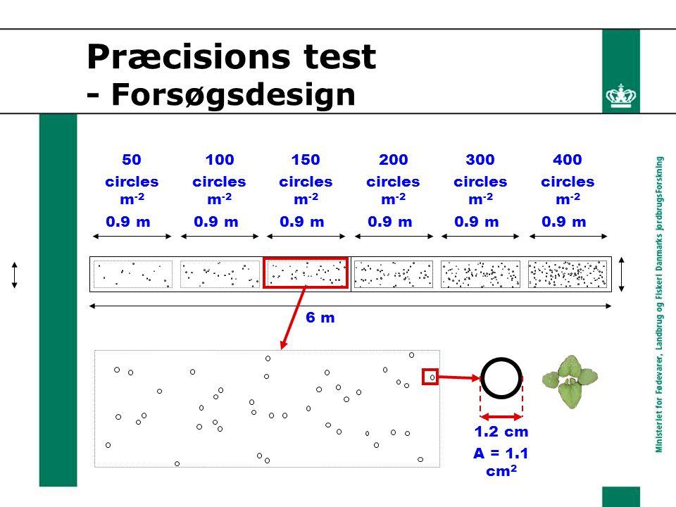 Præcisions test - Forsøgsdesign 6 m 0.9 m 50 circles m -2 100 circles m -2 150 circles m -2 200 circles m -2 300 circles m -2 400 circles m -2 1.2 cm A = 1.1 cm 2