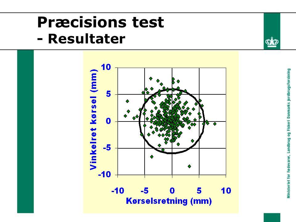 Præcisions test - Resultater