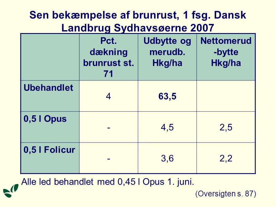 Sen bekæmpelse af brunrust, 1 fsg. Dansk Landbrug Sydhavsøerne 2007 Pct.