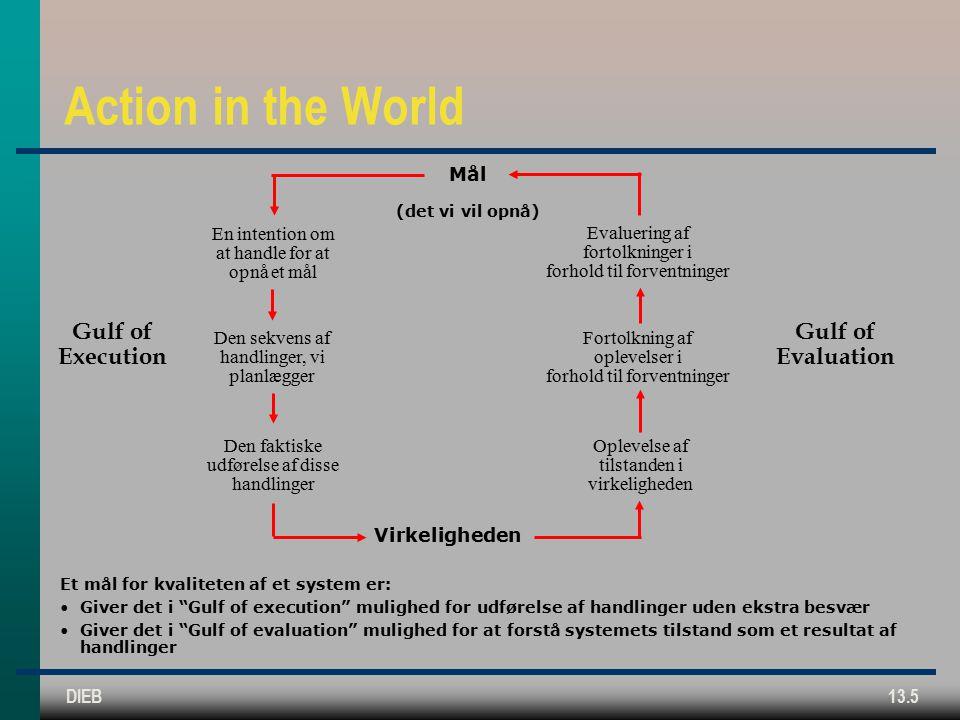DIEB13.5 Action in the World Gulf of Execution Gulf of Evaluation Et mål for kvaliteten af et system er: Giver det i Gulf of execution mulighed for udførelse af handlinger uden ekstra besvær Giver det i Gulf of evaluation mulighed for at forstå systemets tilstand som et resultat af handlinger Virkeligheden Evaluering af fortolkninger i forhold til forventninger Fortolkning af oplevelser i forhold til forventninger Oplevelse af tilstanden i virkeligheden En intention om at handle for at opnå et mål Den sekvens af handlinger, vi planlægger Den faktiske udførelse af disse handlinger Mål (det vi vil opnå)