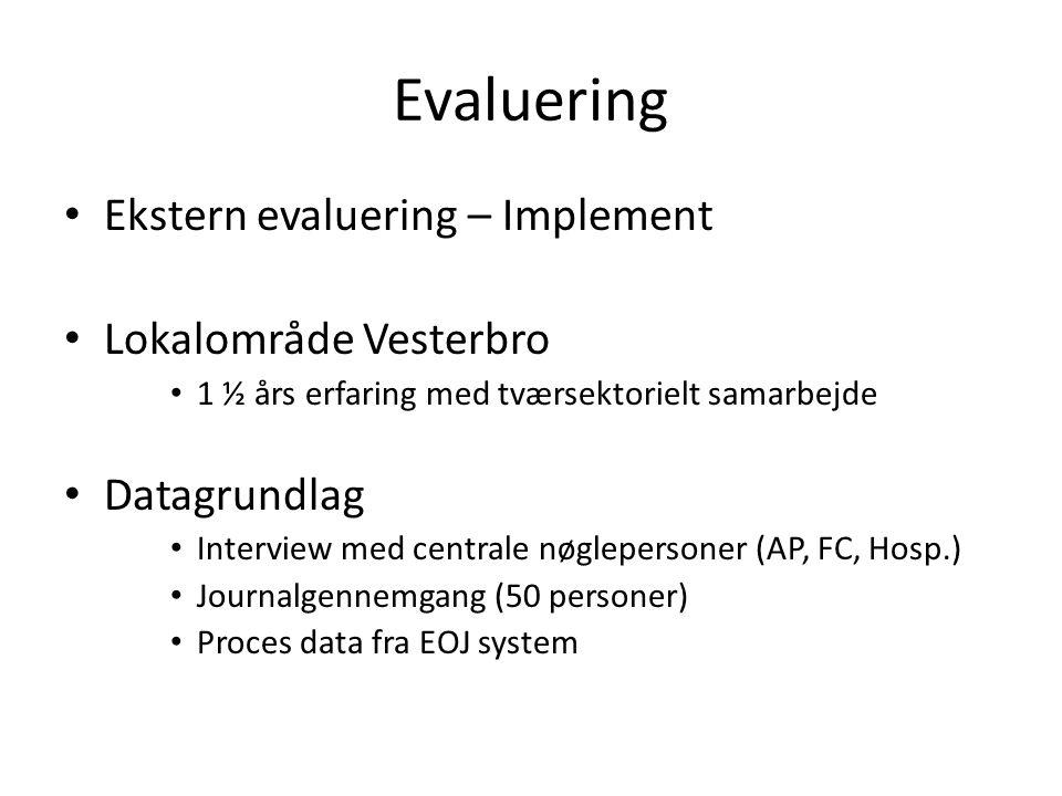 Evaluering Ekstern evaluering – Implement Lokalområde Vesterbro 1 ½ års erfaring med tværsektorielt samarbejde Datagrundlag Interview med centrale nøglepersoner (AP, FC, Hosp.) Journalgennemgang (50 personer) Proces data fra EOJ system